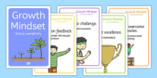 Growth Mindset Statement Posters Polish Translation