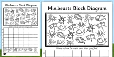 Minibeasts Bar Graph Activity Sheet