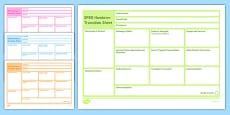SPED Handover Transition Sheet