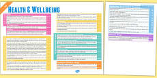 Scottish Curriculum For Excellence Overview Posters First Health And Wellbeing