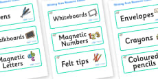 Raccoon Themed Editable Writing Area Resource Labels