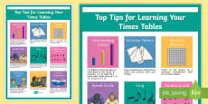 Top Tips for Learning Your Multiplication Tables Display Poster