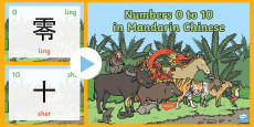 Chinese Numbers 1-10 Pronunciation PowerPoint