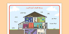 Parts of a House Word Mat Arabic