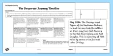 The Desperate Journey Timeline Activity Sheet