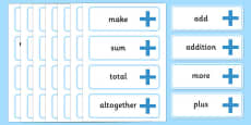 Maths Area Calculation Word Cards
