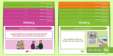 Year 1 Australian Curriculum History Content Descriptors Display Pack