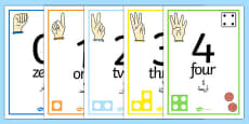 Visual Number Line Posters 1-30 Arabic Translation