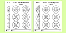 9 Times Table Multiplication Wheels Activity Sheet Pack