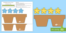 Mother's Day Flowers in Pot Card Craft - Spanish