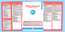 Australian Curriculum Foundation to Year 6 Overview Booklet History