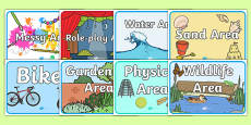 EYFS Outdoor Area Posters