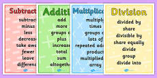 Maths Vocabulary Poster Pack
