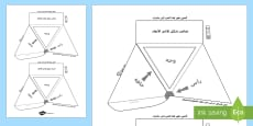 عناصر شكل ثلاثي الأبعاد