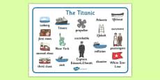 The Titanic Word Mat