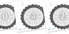 Numbers 0-31 on Bike Wheels