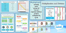 PlanIt Y3 Multiplication and Division Display Pack