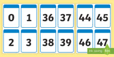 Number Digit Cards (0-50)