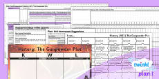 PlanIt - History KS1 - The Gunpowder Plot Unit Assessment Pack