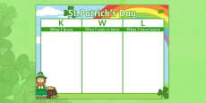 St Patricks Day Topic KWL Grid