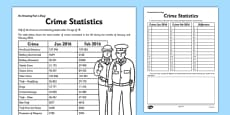 Crime Statistics Activity Sheet