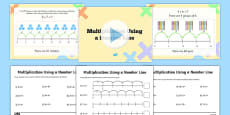Multiplication on a Number Line PowerPoint and Activity Sheet Pack