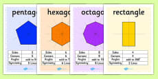 Properties and Symmetry of 2D Shapes Posters