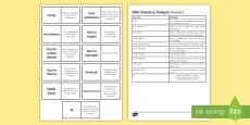 * NEW * AQA Chemical Analysis Loop Cards