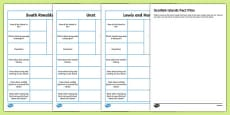 Scottish Islands Fact File Activity Sheets
