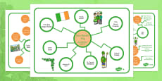 St Patrick's Day Differentiated Concept Maps Romanian Translation