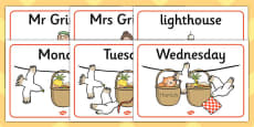 Story Sequencing to Support Teaching on The Lighthouse Keeper's Lunch