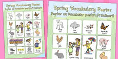 Spring Vocabulary Poster Romanian Translation