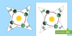 * NEW * Seasons Earth Position Interactive Visual Aid Arabic/English