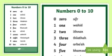 * NEW * Numbers 0 to 10 English Arabic Phonetic A4 Display Poster