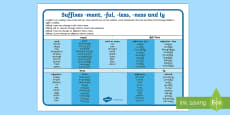Year 2 SPaG Suffixes - ment, -ful, -less, -ness and -ly Word Mat