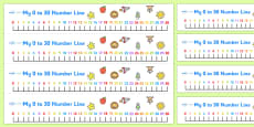 Numbers 0-30 on a Number Line