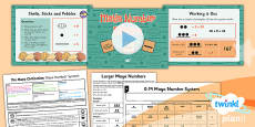 PlanIt - History UKS2 - The Maya Civilisation Lesson 3: Maya Number System Lesson Pack