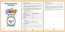 Year 5 Maths Assessment Overview