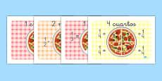 Las fracciones en una pizza