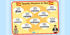Spanish Numbers in Tens Display Poster