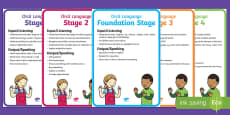 New Zealand ELLP Oral Language Stages 1 to 4 Display Posters