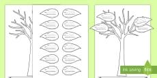 Karta Drzewo genealogiczne z liśćmi Wszystko o mojej rodzinie