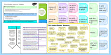 Ideas and Resources to Promote Asking Questions to Improve Understanding Resource Pack UKS2