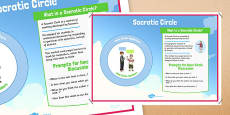 Socratic Circle Display Poster