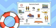 Garda de coasă - Planșă imagini și cuvinte