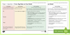 * NEW * AQA Eng Lang P1 Q3 From Big Ideas to Fine Detail Activity Sheet