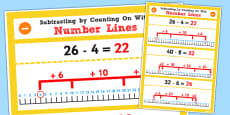 Year 2 Subtracting by Counting on Using Number Lines Display Poster
