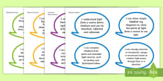 Year 5 Australian Curriculum Science Understandings I Can Speech Bubbles