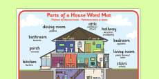 Parts of a House Word Mat Polish Translation