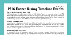 1916 Rising Timeline Reading Sheet